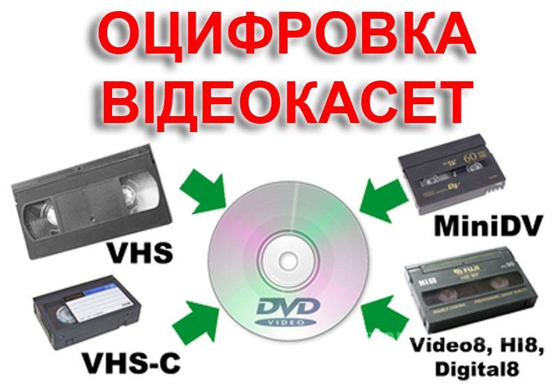оцифровка видеокассет-фотопленки-кинопленки-слайдов г Николаев